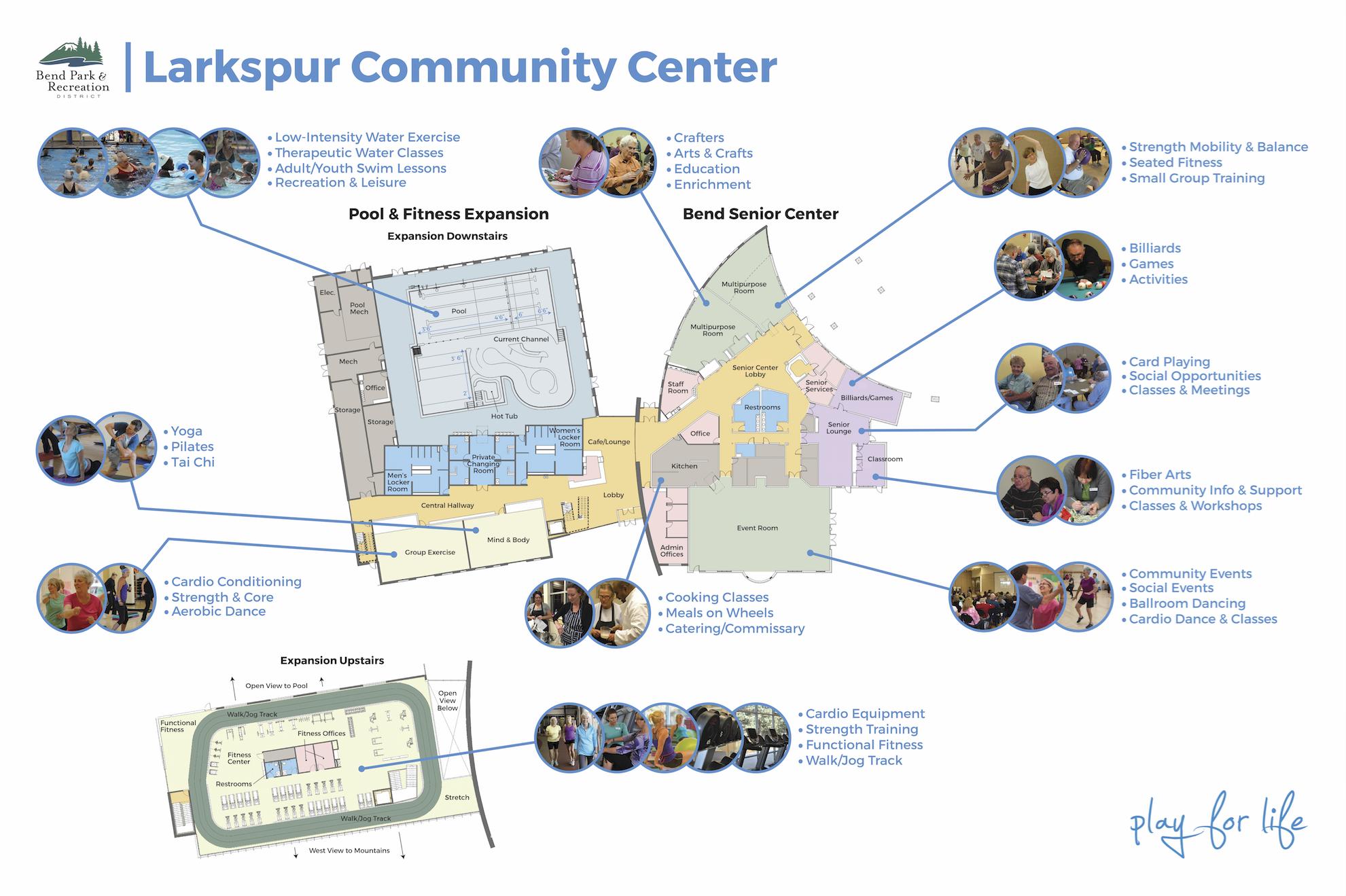 Larkspur Community Center Concept Facility Features
