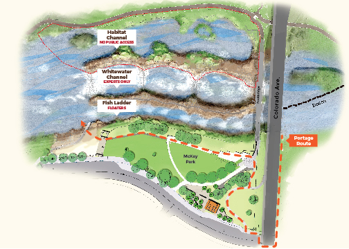 Bend Whitewater Park channels with labels - Fish Ladder, Whitewater Channel and Habitat Channel