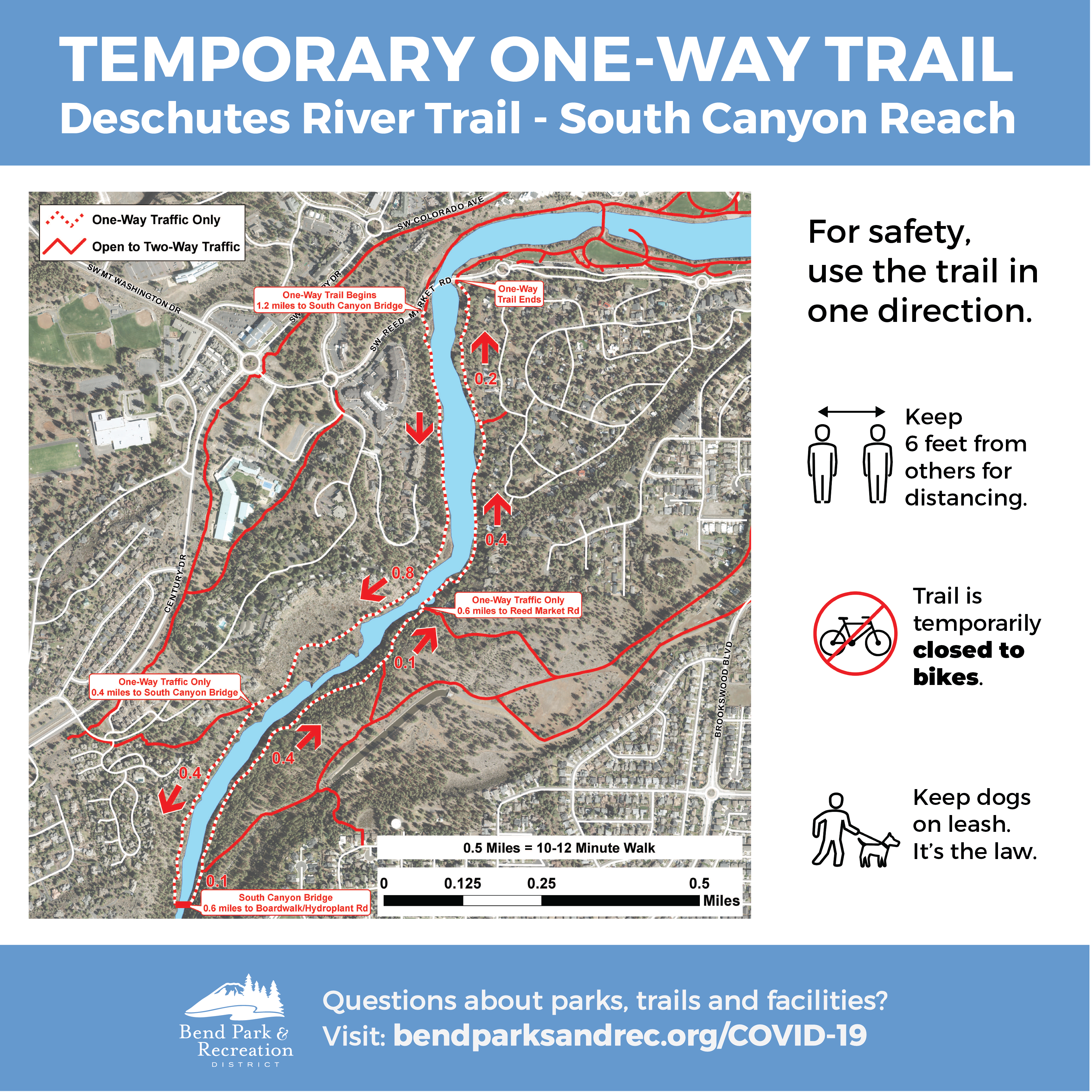 Map indicating one-way trail instructions for the South Canyon stretch of the Deschutes River Trail.